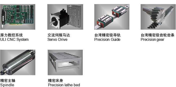 原力数控,产品配件